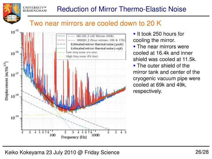 Reduction of Mirror Thermo-Elastic Noise