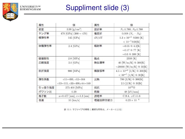 Suppliment slide (3)
