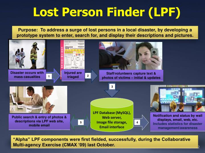 Lost person finder lpf