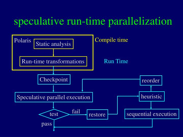 speculative run-time parallelization