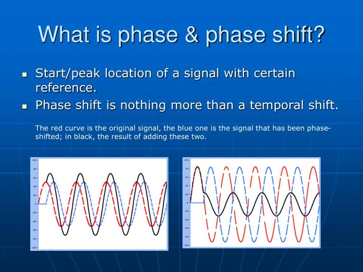 What is phase & phase shift?