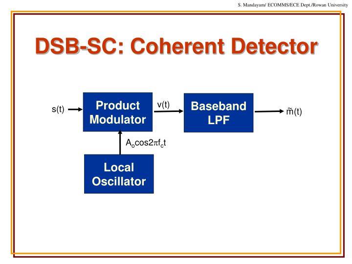 DSB-SC: Coherent Detector