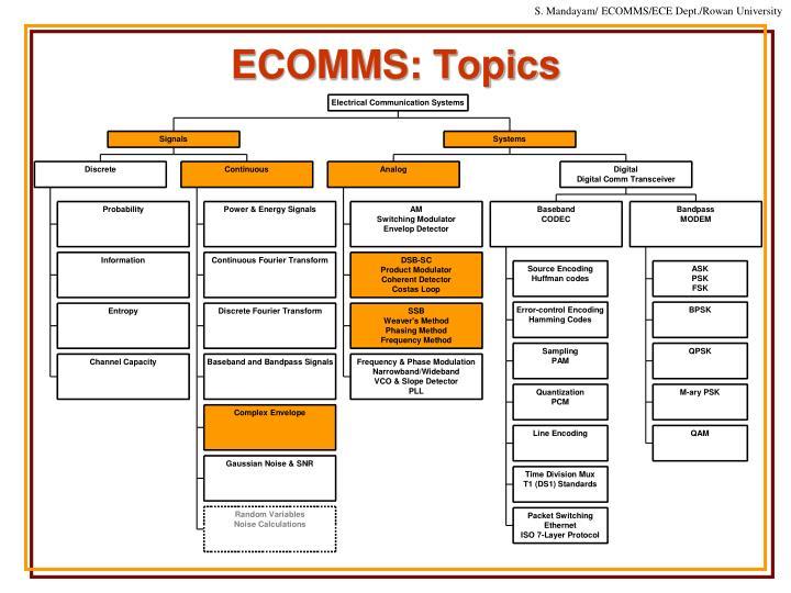 Ecomms topics