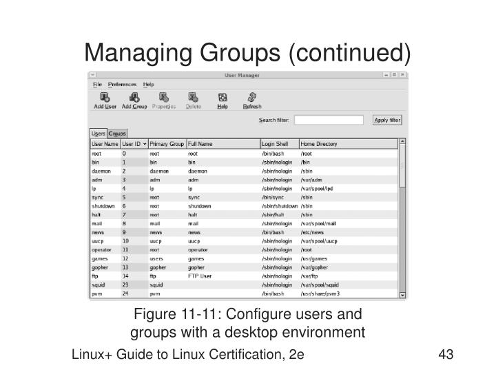 Managing Groups (continued)