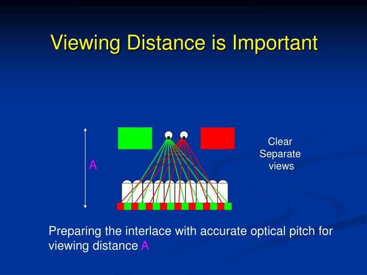 Viewing Distance is Important