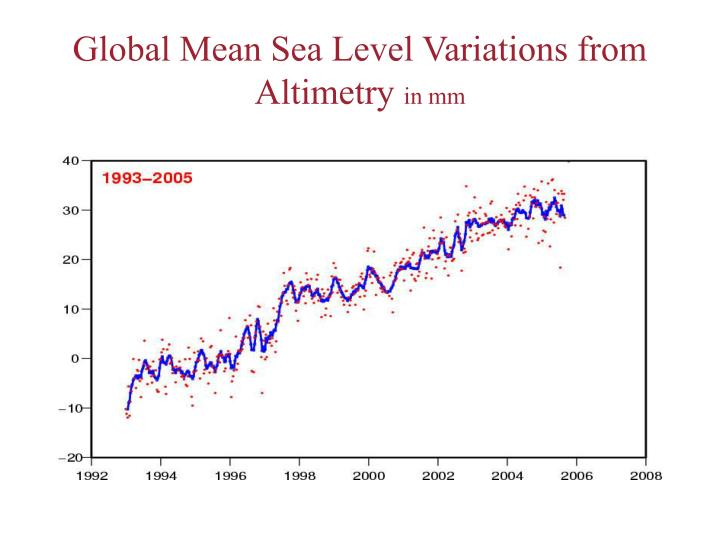 Global mean sea level variations from altimetry in mm