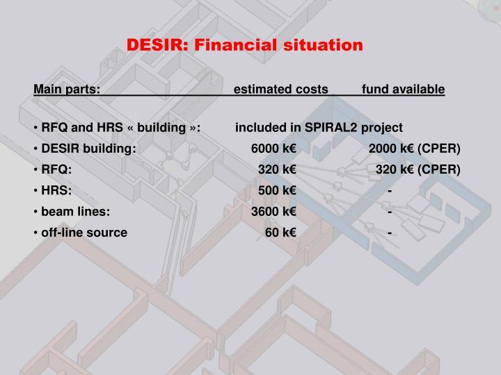 DESIR: Financial situation