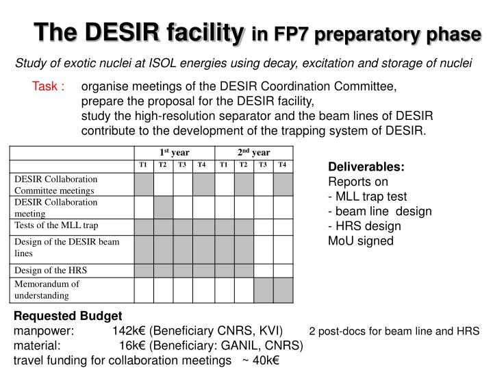 The DESIR facility