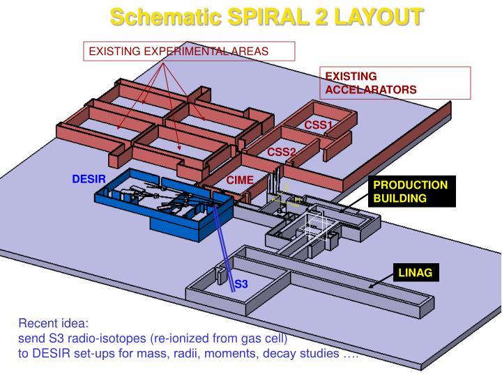 Schematic SPIRAL 2 LAYOUT