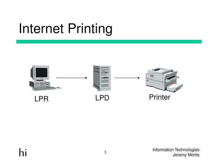 Internet printing
