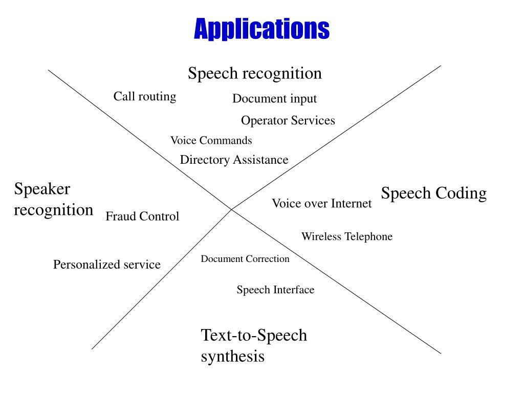 PPT - Speech in Multimedia PowerPoint Presentation - ID:3330778