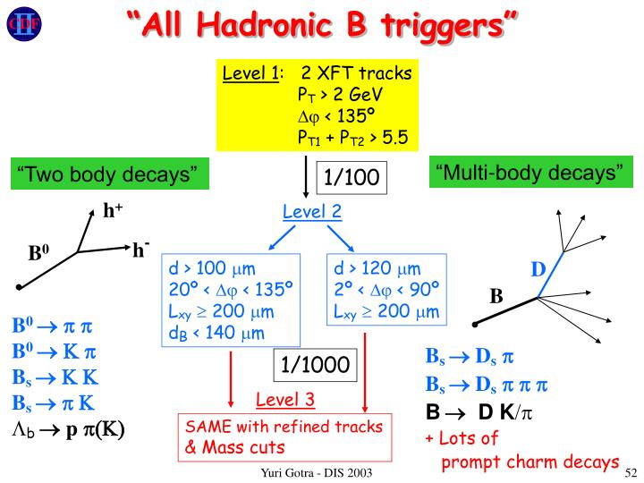 """""""All Hadronic B triggers"""""""