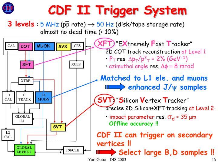 CDF II Trigger System