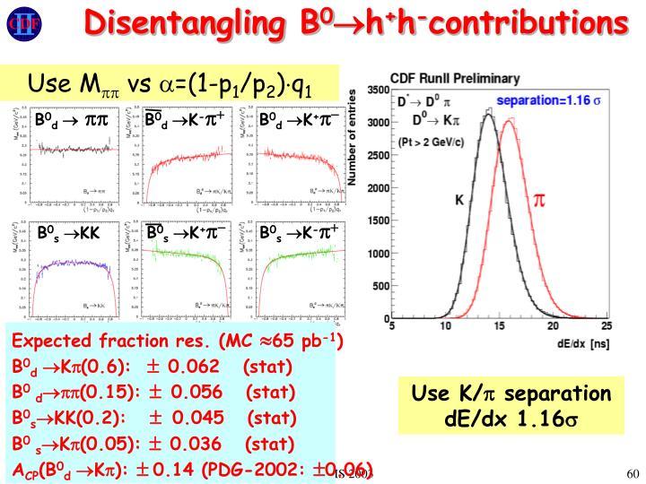 Disentangling B
