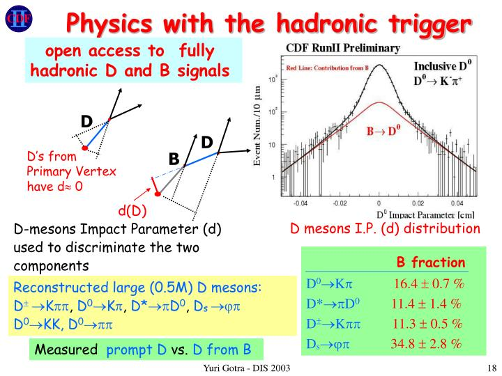 Physics with the hadronic trigger