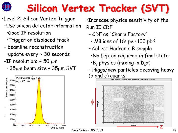 Level 2: Silicon Vertex Trigger