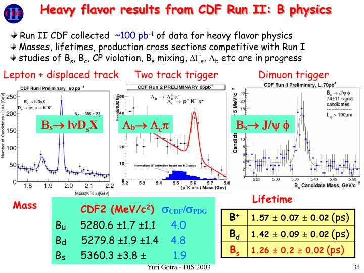 Heavy flavor results from CDF Run II: B physics