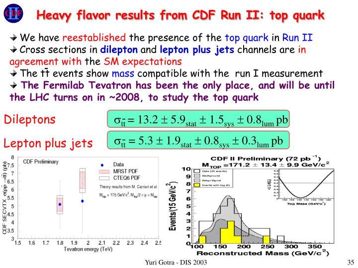Heavy flavor results from CDF Run II: top quark