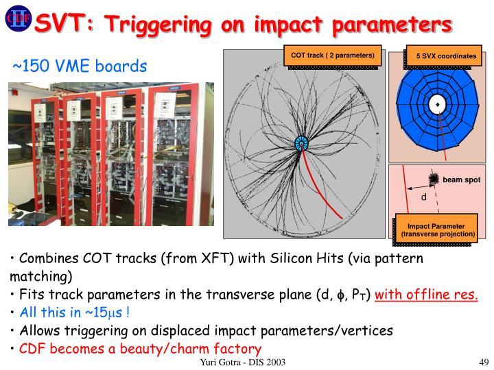 COT track ( 2 parameters)