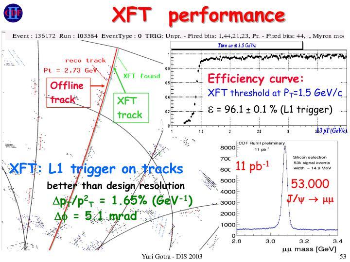 XFT  performance