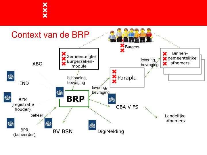 Context van de BRP