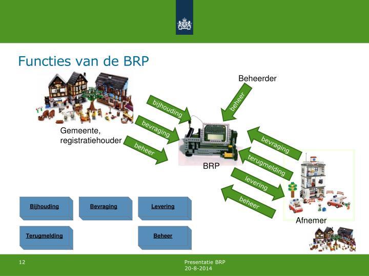 Functies van de BRP