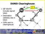 dundi clearinghouse1