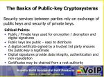 the basics of public key cryptosystems