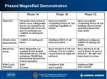 phased magnerail demonstration