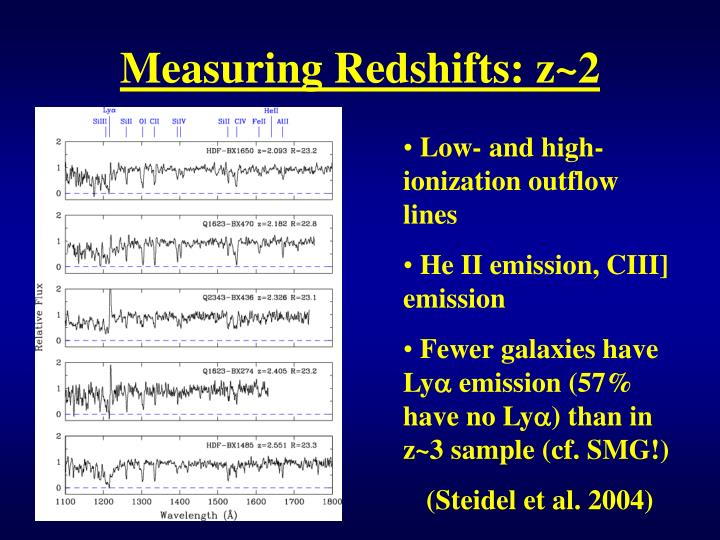 Measuring Redshifts: z~2