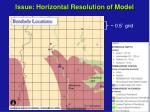 issue horizontal resolution of model