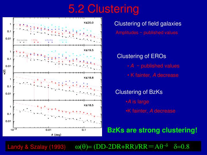 5.2 Clustering