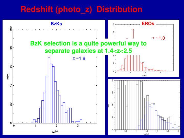 Redshift (photo_z)  Distribution