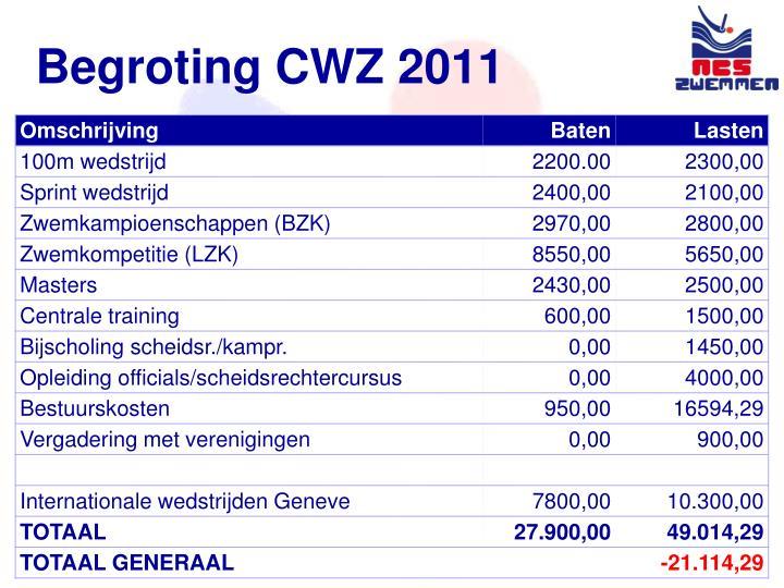 Begroting CWZ 2011