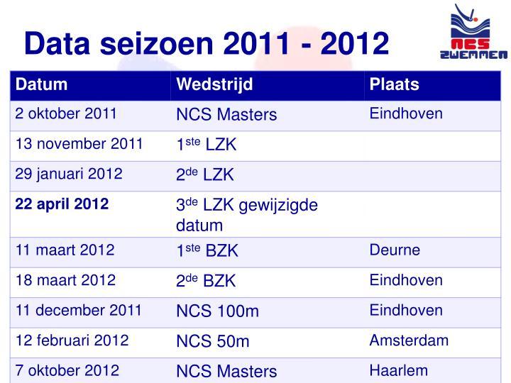 Data seizoen 2011 - 2012
