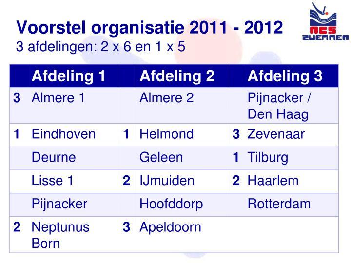 Voorstel organisatie 2011 - 2012