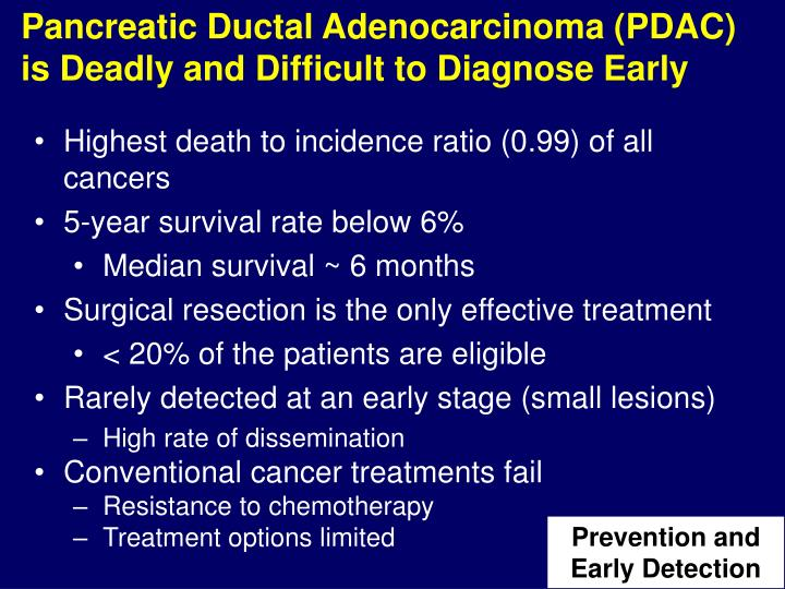 Pancreatic ductal adenocarcinoma pdac is deadly and difficult to diagnose early