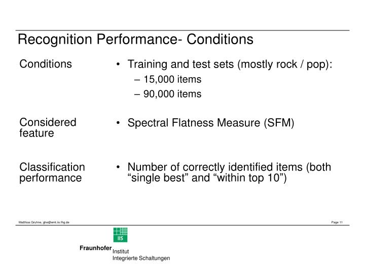 Recognition Performance- Conditions