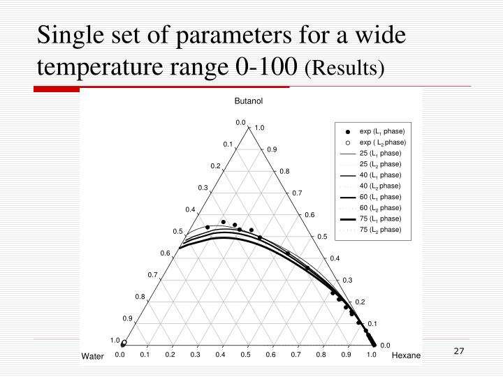 Single set of parameters for a wide temperature range 0-100