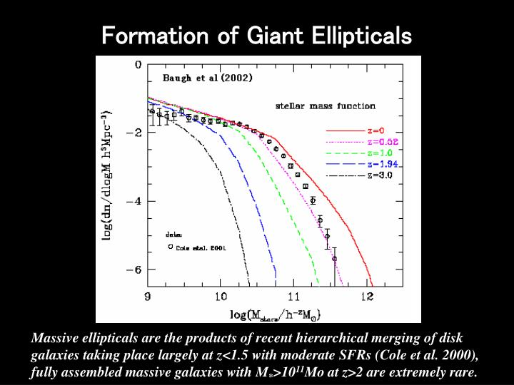 Formation of giant ellipticals