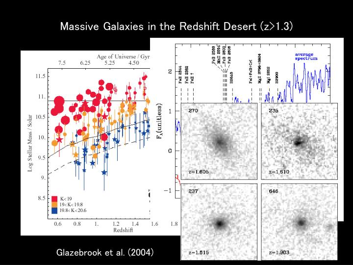 Massive galaxies in the redshift desert z 1 3