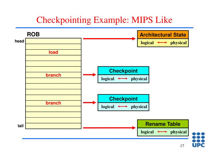 Checkpointing Example: MIPS Like