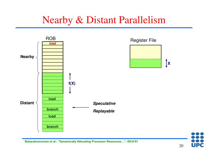 Nearby & Distant Parallelism