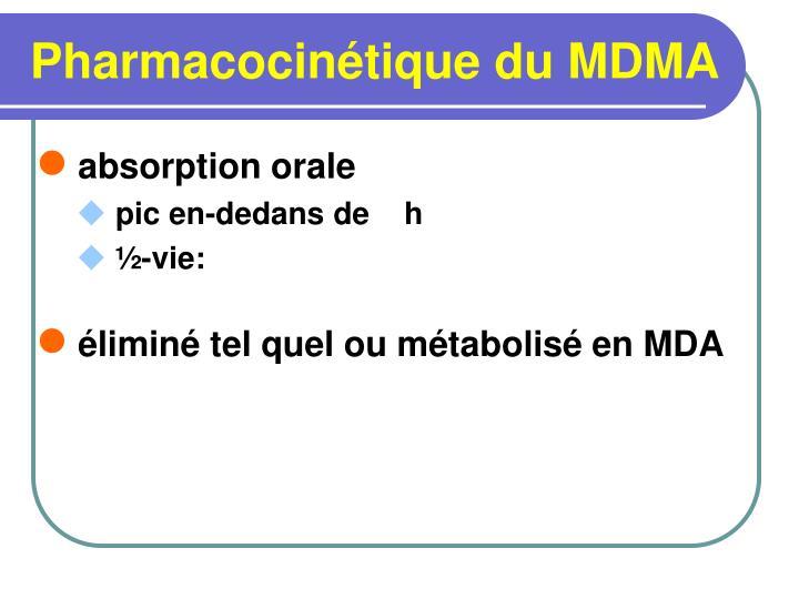 absorption orale