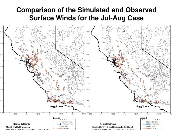 Comparison of the Simulated and Observed Surface Winds for the Jul-Aug Case