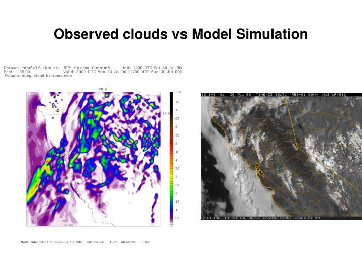 Observed clouds vs Model Simulation