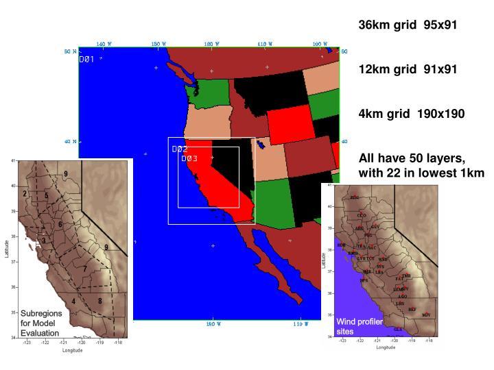 36km grid  95x91