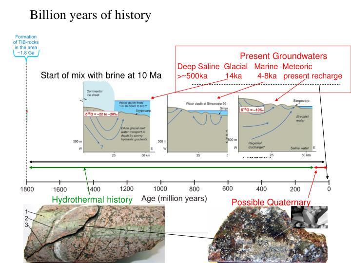 Billion years of history
