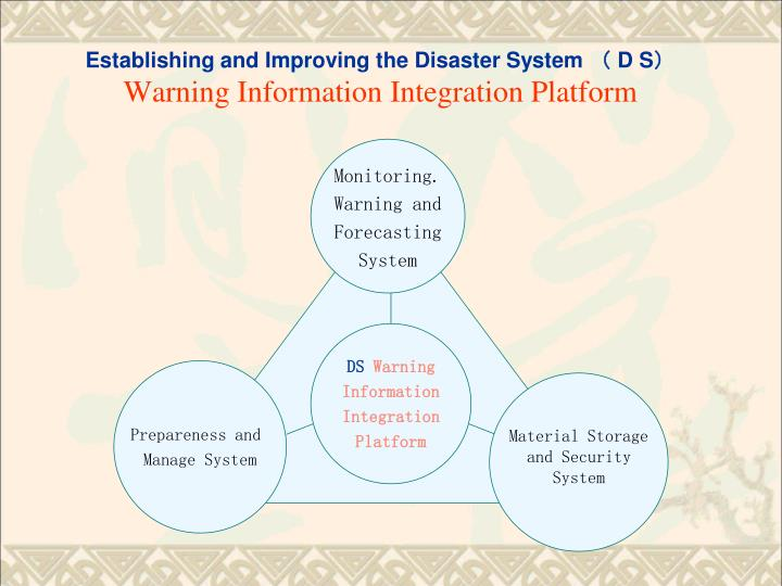 Establishing and Improving the Disaster System