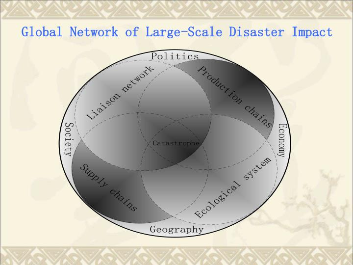 Global Network of Large-Scale Disaster Impact